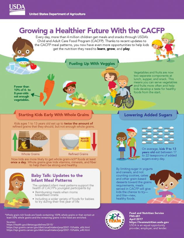 CACFP infographic.jpg